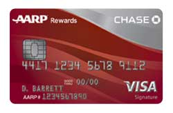 AARP Credit Card from Chase Bank